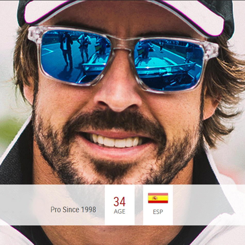 ef0205bd34d Fernando Alonso 2x Formula 1 World Champion and 32x F1 Grand Prix Winner